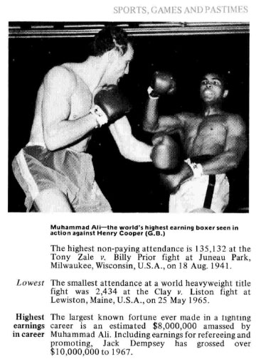 Muhammad Ali in 1972 Guinness World Records book