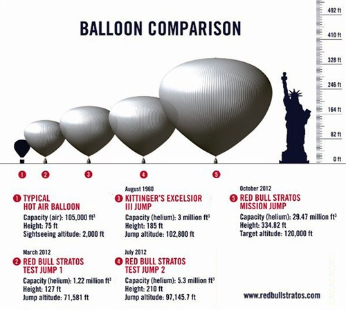 Red Bull balloon
