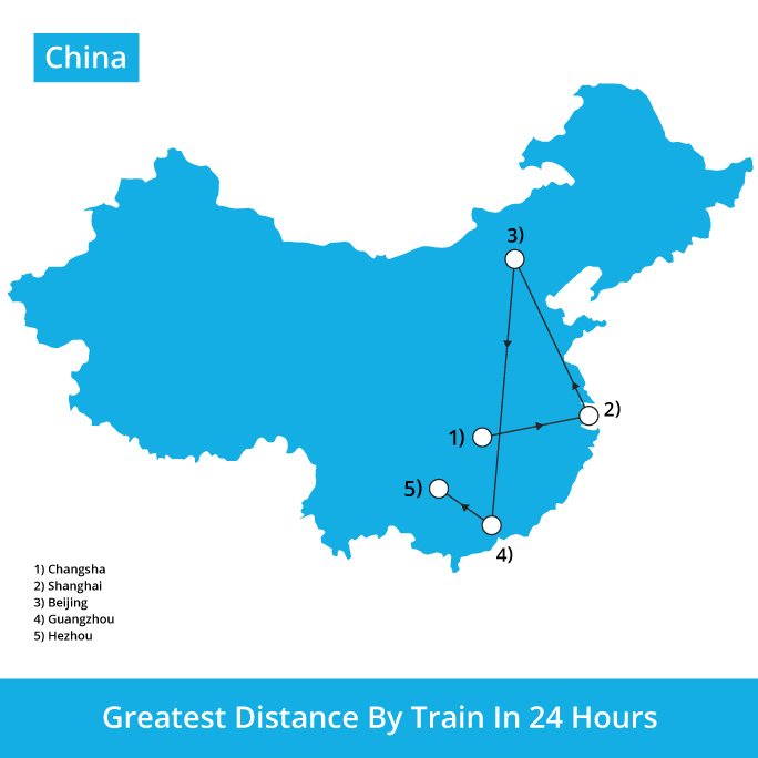 Greatest distance by train 24 hours route