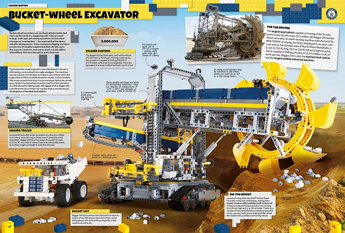 Lego bucket wheel excavator spread