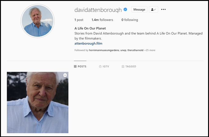 Sir David Attenborough breaks Instagram record for fastest time to reach  one million followers | Guinness World Records